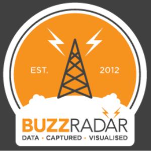 Buzz Radar